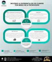 Infografia Tecnología