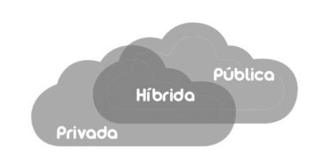 articulo operacion infraestructura hibrida